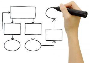 チャート図_AdobeStock